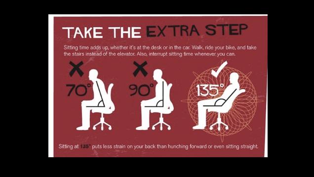 posizione da seduti